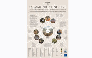 CommunicatingFire_FI