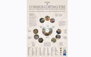 CommunicatingFire_FI